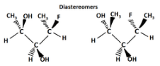 An example showing a pair of diastereomers