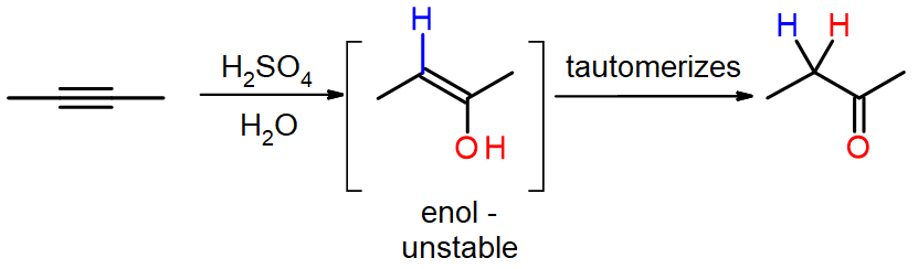 But-2-yne adds H2O in presence of H2SO4 to form an enol, and then butanone