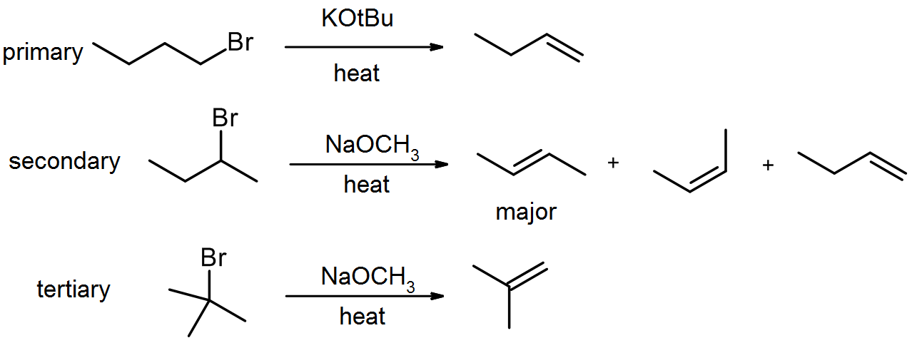 E2 elimination examples with primary, secondary and tertiary alkyl halides and strong bases