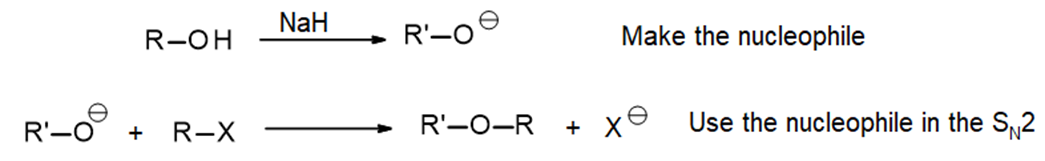 Reaction of an alkoxide with an alkyl halide to form an ether