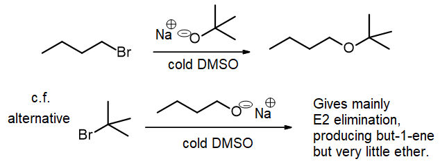 Two alternatives for Williamson ether synthesis of a tert-butyl ether - good and bad.