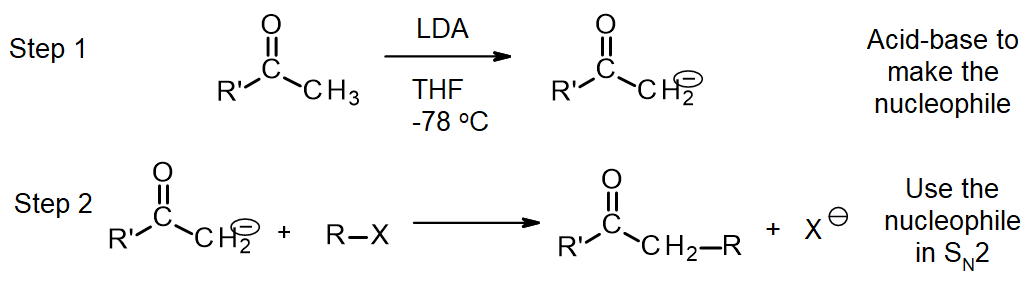 Generic formation of an enolate using LDA, followed by alkylation using RX