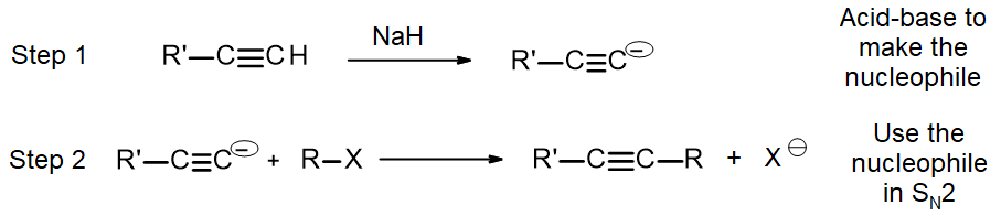 Formation of an acetylide using NaH, followed by SN2 reaction with an alkyl halide