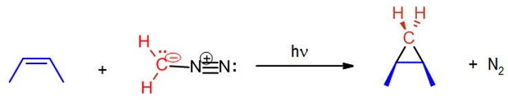 Reaction of :CH2 with cis-but-2-ene to form cis-1,2-dimethylcyclopropane