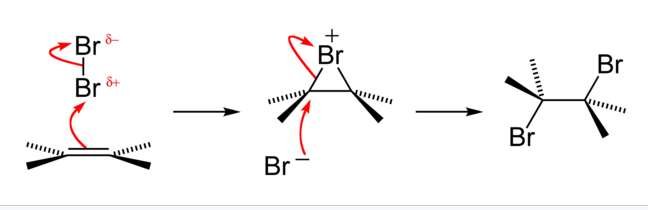 Mechanism for addition of bromine to an alkene, showing the bromonium ion intermediate