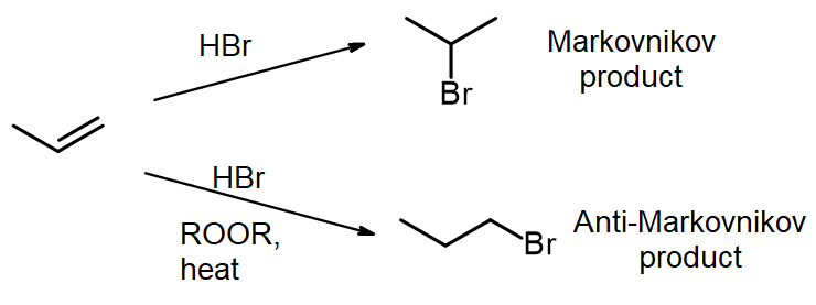 Simple HBr adds to propene to form 2-bromopropane, but in presence of HBr/ROOR it forms 1-bromopropane
