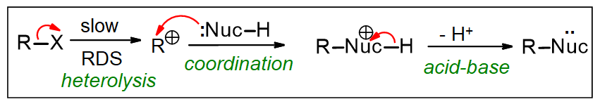 Shows typical SN1: a heterolysis step of RX, then coordination step with uncharged nucleophile, then acid-base step