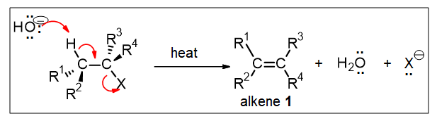 Mechanism for E2 elimination of an alkyl halide with hydroxide ion