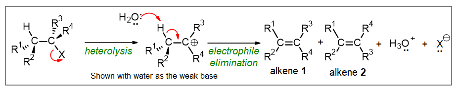 Mechanism for E1 elimination of an alkyl halide with water as base