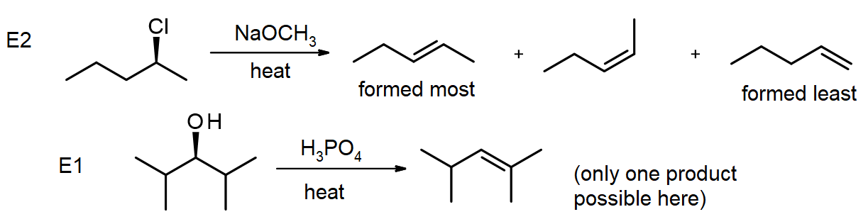 (S)-2-chloropentane reacts with NaOMe to give a mixture on pentene isomers, via E2. Also an alcohol dehydrates via E1 with H3PO4