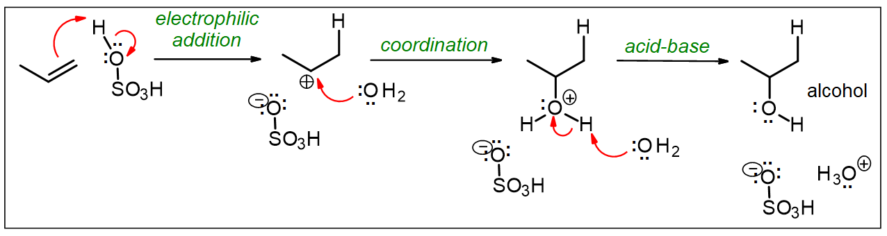 The alkene is protonated form a carbocation, which is then attacked by water; a final acid-base step produces the more substituted alcohol