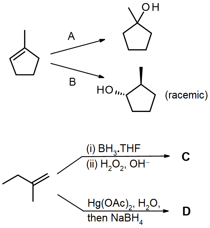 Hydration reactions of 1-methylcyclopentene and 2-methylbut-1-ene