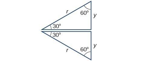 Image of two 30/60/90 triangles back to back. Label for hypoteneuse r and side y.