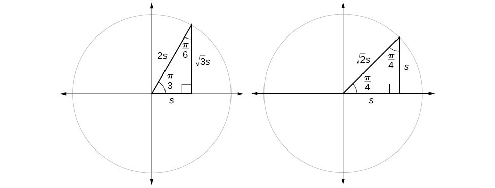 Two side by side graphs of circles with inscribed angles. First circle has angle of pi/3 inscribed. Second circle has angle of pi/4 inscribed.