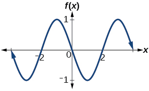 A graph with a sine parent function. Amplitude 1, period 4 and midline y=0.