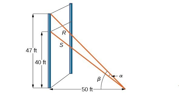 Two right triangles. Both share the same base, 50 feet. The first has a height of 40 ft and hypotenuse S. The second has height 47 ft and hypotenuse R. The height sides of the triangles are overlapping. There is a B degree angle between R and the base, and an a degree angle between the two hypotenuses within the B degree angle.
