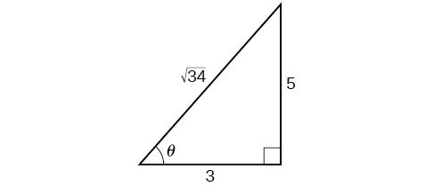 Image of a right triangle with sides 3, 5, and rad34. Rad 34 is the hypotenuse, and 3 is the base. The angle formed by the hypotenuse and base is theta. The angle between the side of length 3 and side of length 5 is a right angle.