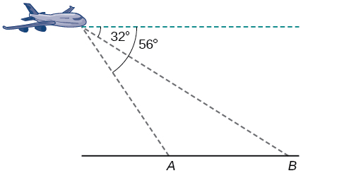 A triangle formed between the plane and two points on the ground, A and B. Side A B is the horizontal base. The plane is above and to the left of both A and B. Point B is to the right of point A. There is a dotted horizontal line going through the plane parallel to the ground. The angle formed between point B, the plane, and the dotted horizontal line is 32 degrees. The angle formed between point A, the plane, and the dotted horizontal line is 56 degrees.