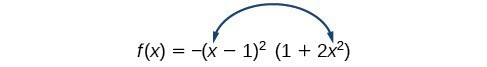 Graphic of f(x) showing to multiply the first term of (x-1)^2 and 2x^2 to determine the leading term.
