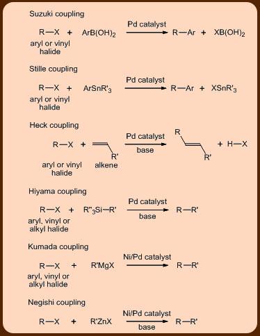 17 2 Palladium Catalyzed Couplings Organic Chemistry Ii