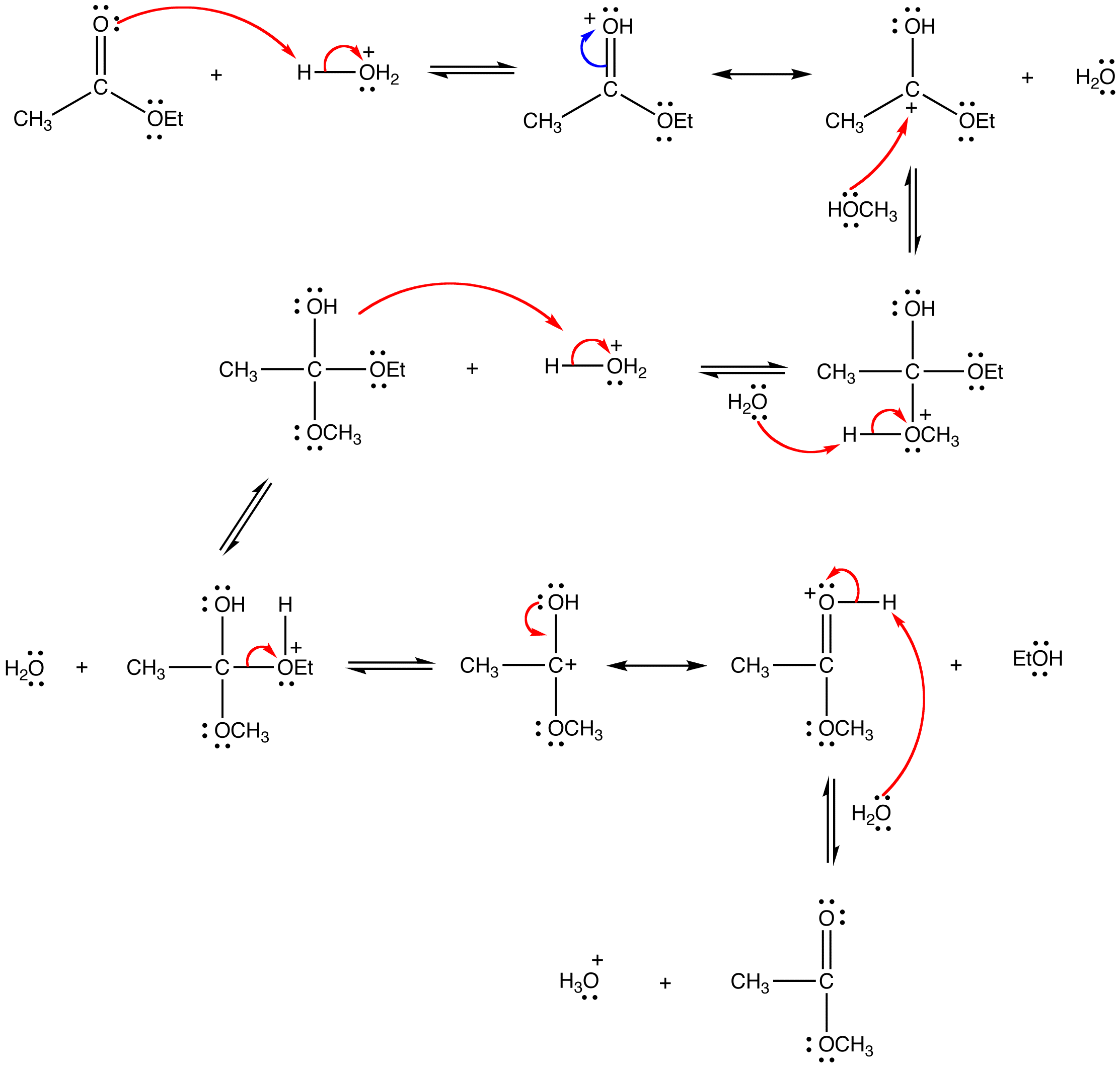 22 2 Simple Mechanism With Strong Nucleophiles Organic