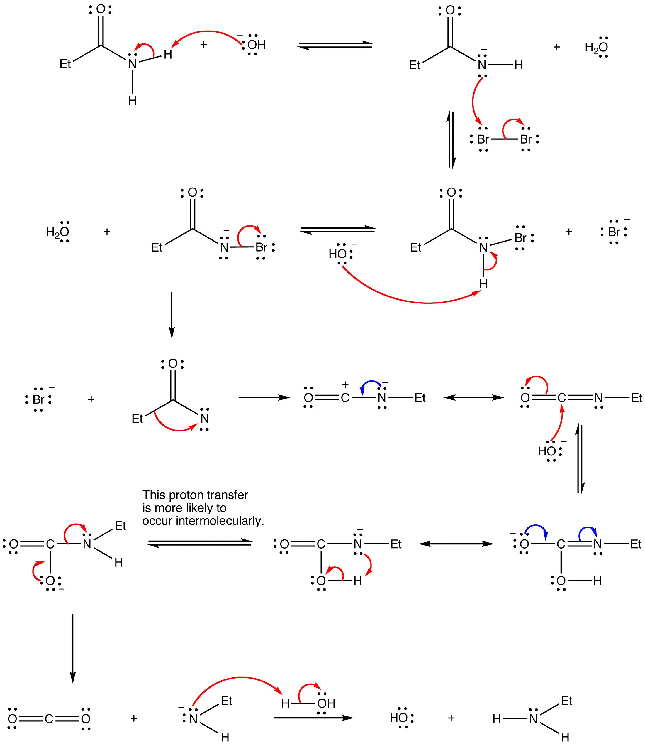 23 2 Preparation Of Amines Organic Chemistry Ii