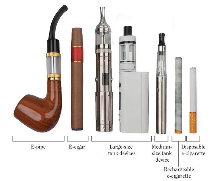E-cigarettes | Models and Mechanisms of Public Health
