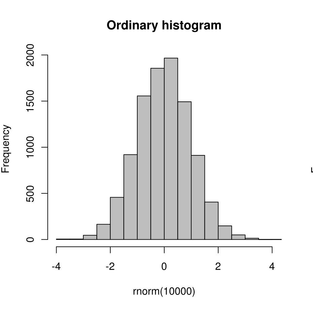 5 9 Probability Distributions | Finite Math