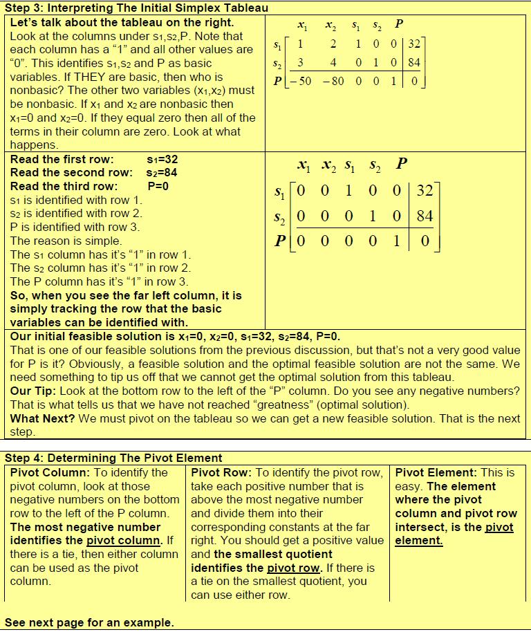 3 3c  Examples – Simplex Method | Finite Math
