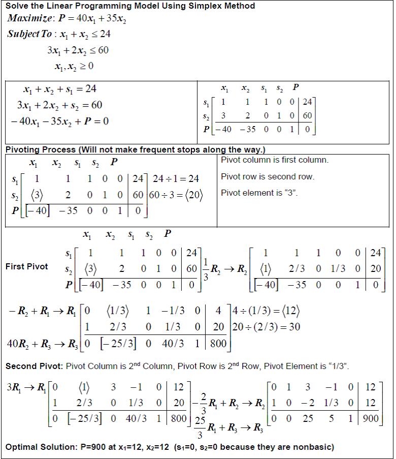 Linear programming and the simplex method mr. Scarlett's website.