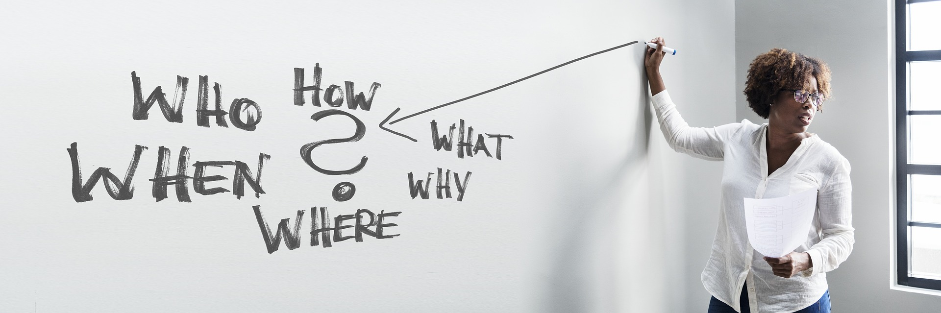 A woman drawing on a white board wall. She has drawn a question mark surrounded by the words Who, when, where, what, why, and how.