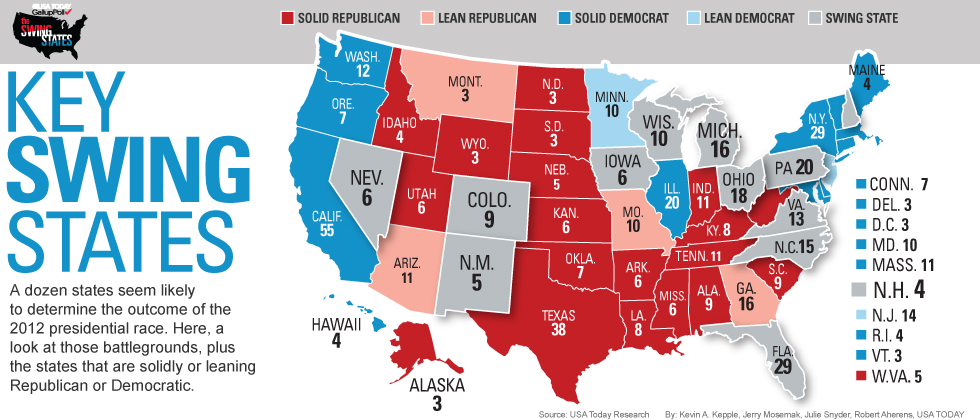 map showing key swing states for 2016