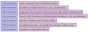 GOVT 2305 Government Amendmenst 17 18 20 21 22 25 27 Chart