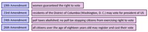 GOVT 2305 Government Amendments 19 23 24 26 Chart