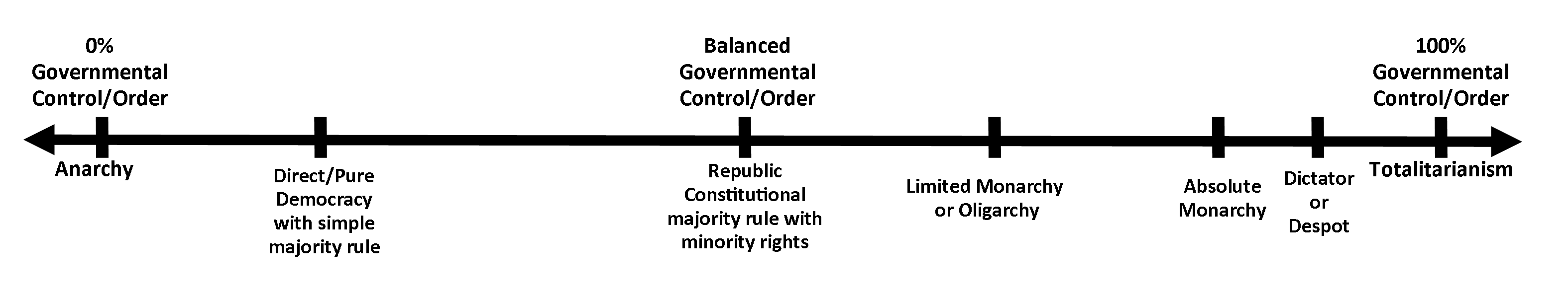 how did the u s government control That is true under the current contract with the us government and will  that  would have given governments control, but it also would have.