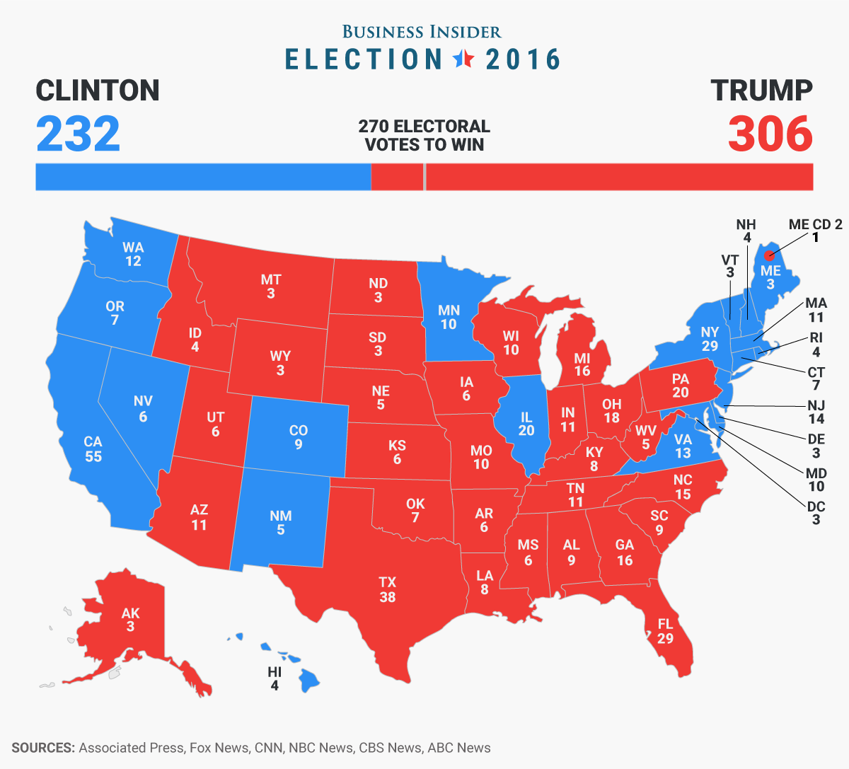 Electoral Votes By State Map 2016 Political Participation: How do we select and elect a president