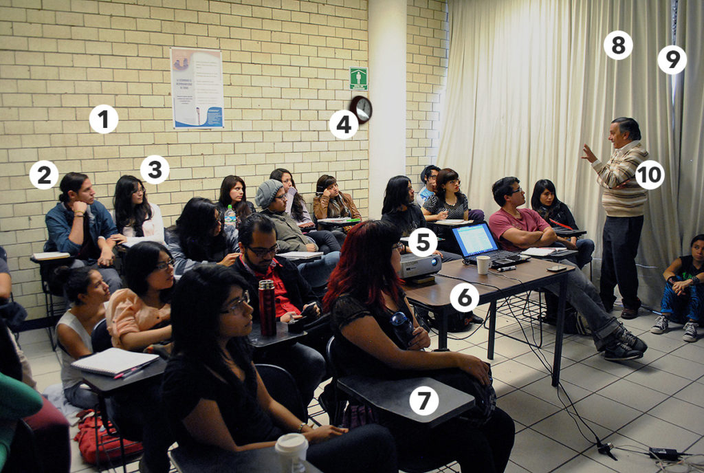 Photo of a classroom with numbered objects and people. The numbers correspond to those on the vocabulary list.