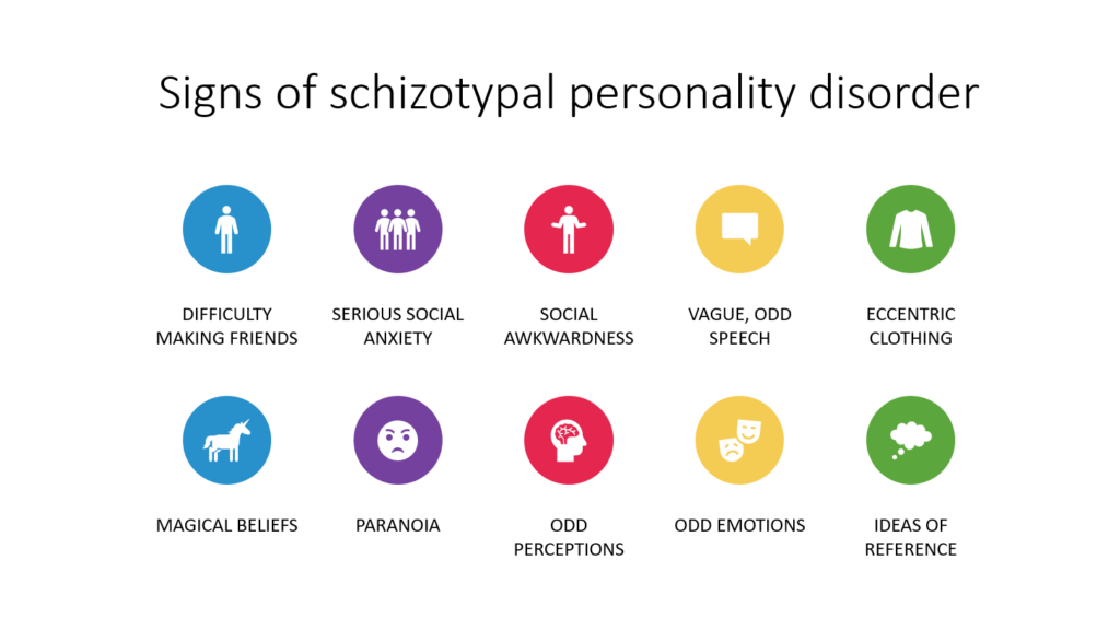 Signs social awkwardness Social Anxiety