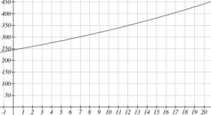 estimatesolution