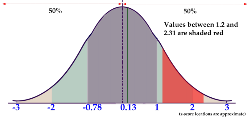 Figure5_3_6