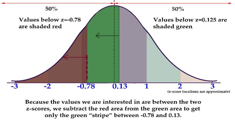 Figure5_3_8