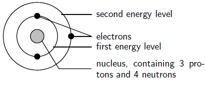cg10c3 005 general rules for assigning electrons to atomic orbitals