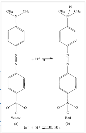 Methyl OrangeThe Molecule Orange Is Commonly Used As An Indicator In Acid Base Equilibrium Reactions Form On The Left Figure