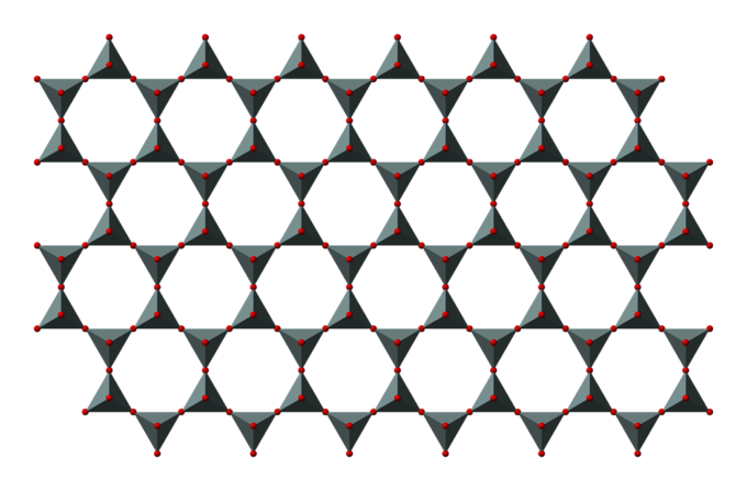 Silicate Units, Silicate Chains, Silicate Sheets