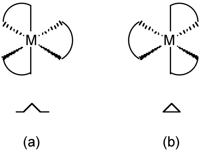 Isomers In Coordination Compounds Introduction To Chemistry