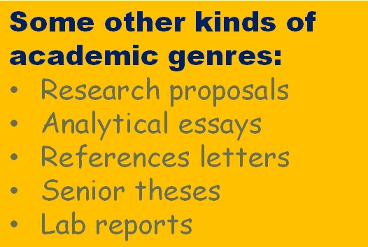 steps to writing a senior thesis