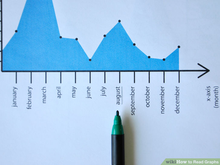 Photo close-up on same graph, focusing on the horizontal axis. A pen is lined up under the indicator for August, which is underlined in pencil.