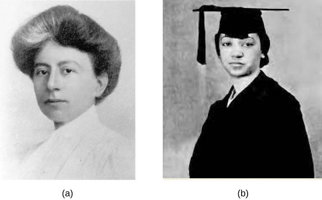 "Figure ""a"" is a portrait of Margaret Floy Washburn. Figure ""b"" a portrait of Inez Prosser."