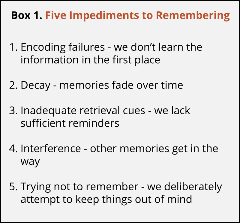 Five impediments to remembering: encoding failures (we don't learn the information in the first place), decay (memories fade over time), inadequate retrieval cues (we lack sufficient reminders), interference (other memories get in the way), and trying not to remember (we deliberately attempt to keep things out of mind).