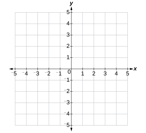math 133 college algebra coordinates Free math problem solver answers your algebra homework questions with step-by-step explanations.